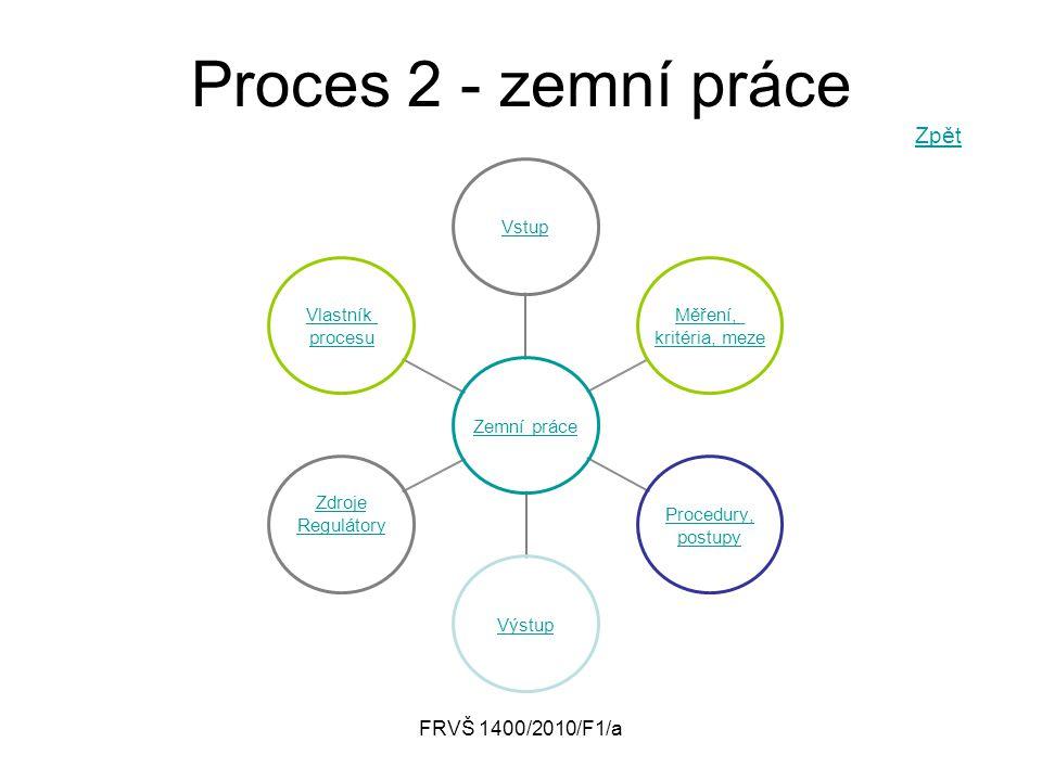 FRVŠ 1400/2010/F1/a Proces 2 - zemní práce Zpět Zpět Zemní práce Vstup Měření, kritéria, meze Procedury, postupy Výstup Zdroje Regulátory Vlastník pro