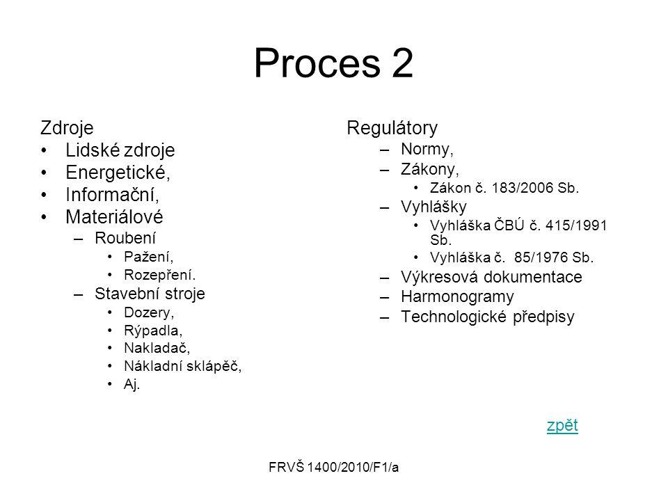 FRVŠ 1400/2010/F1/a Proces 2 Zdroje Lidské zdroje Energetické, Informační, Materiálové –Roubení Pažení, Rozepření. –Stavební stroje Dozery, Rýpadla, N