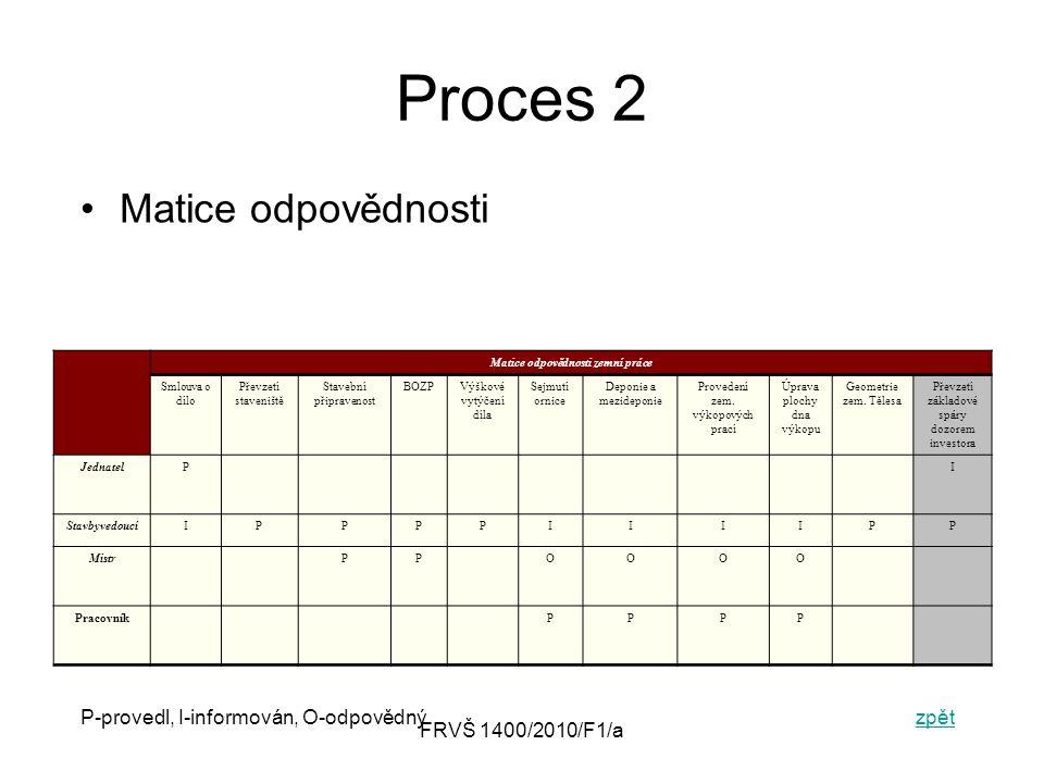 FRVŠ 1400/2010/F1/a Proces 2 Matice odpovědnosti P-provedl, I-informován, O-odpovědnýzpětzpět Matice odpovědnosti zemní práce Smlouva o dílo Převzetí