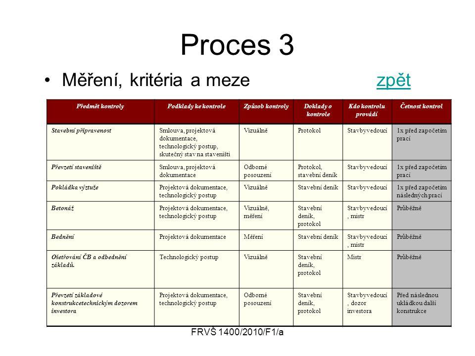 FRVŠ 1400/2010/F1/a Proces 3 Měření, kritéria a mezezpětzpět Předmět kontrolyPodklady ke kontroleZpůsob kontrolyDoklady o kontrole Kdo kontrolu provád