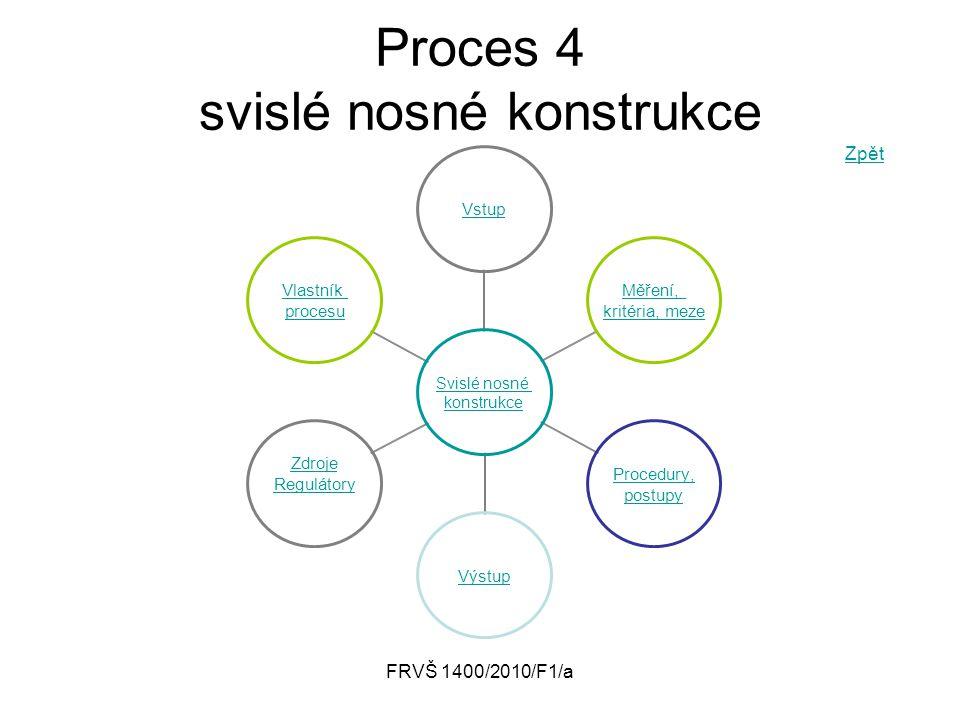 FRVŠ 1400/2010/F1/a Proces 4 svislé nosné konstrukce Zpět Zpět Svislé nosné konstrukce Vstup Měření, kritéria, meze Procedury, postupy Výstup Zdroje R