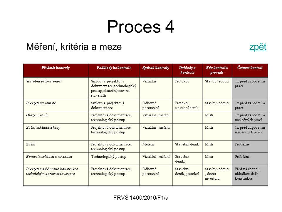 FRVŠ 1400/2010/F1/a Proces 4 Měření, kritéria a meze zpětzpět Předmět kontrolyPodklady ke kontroleZpůsob kontrolyDoklady o kontrole Kdo kontrolu prová