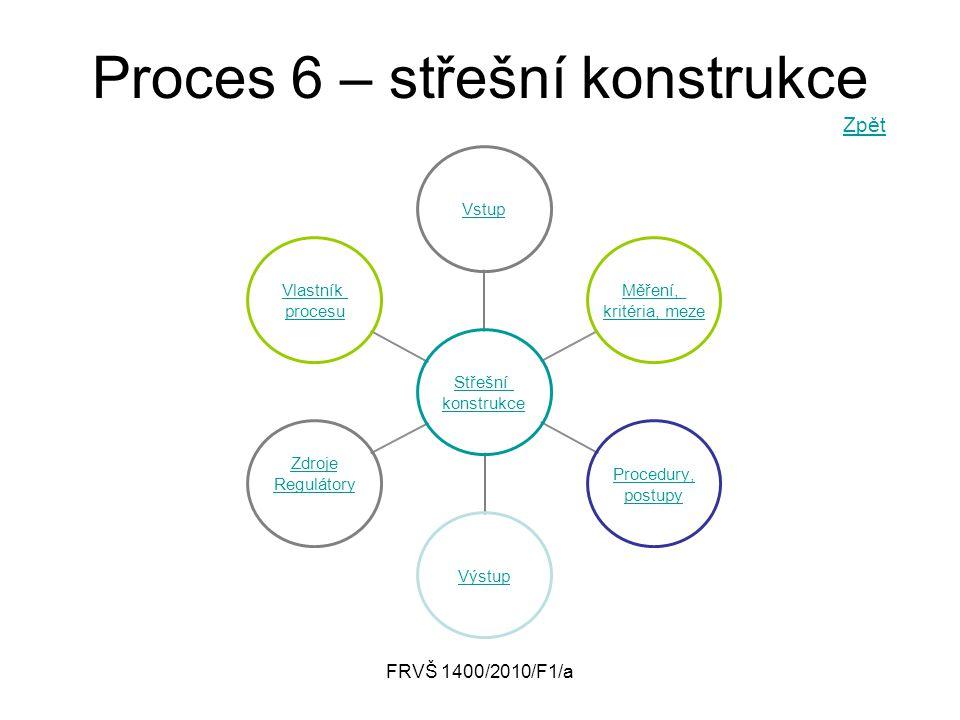 FRVŠ 1400/2010/F1/a Proces 6 – střešní konstrukce Zpět Zpět Střešní konstrukce Vstup Měření, kritéria, meze Procedury, postupy Výstup Zdroje Regulátor