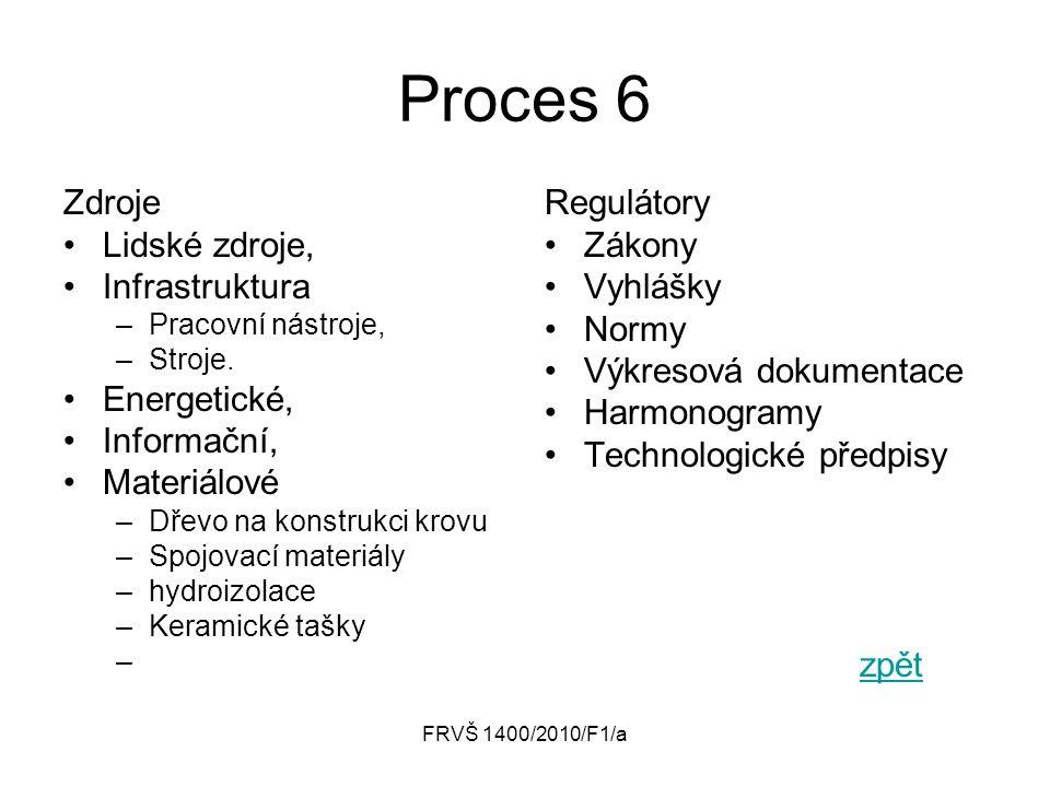 FRVŠ 1400/2010/F1/a Proces 6 Zdroje Lidské zdroje, Infrastruktura –Pracovní nástroje, –Stroje. Energetické, Informační, Materiálové –Dřevo na konstruk