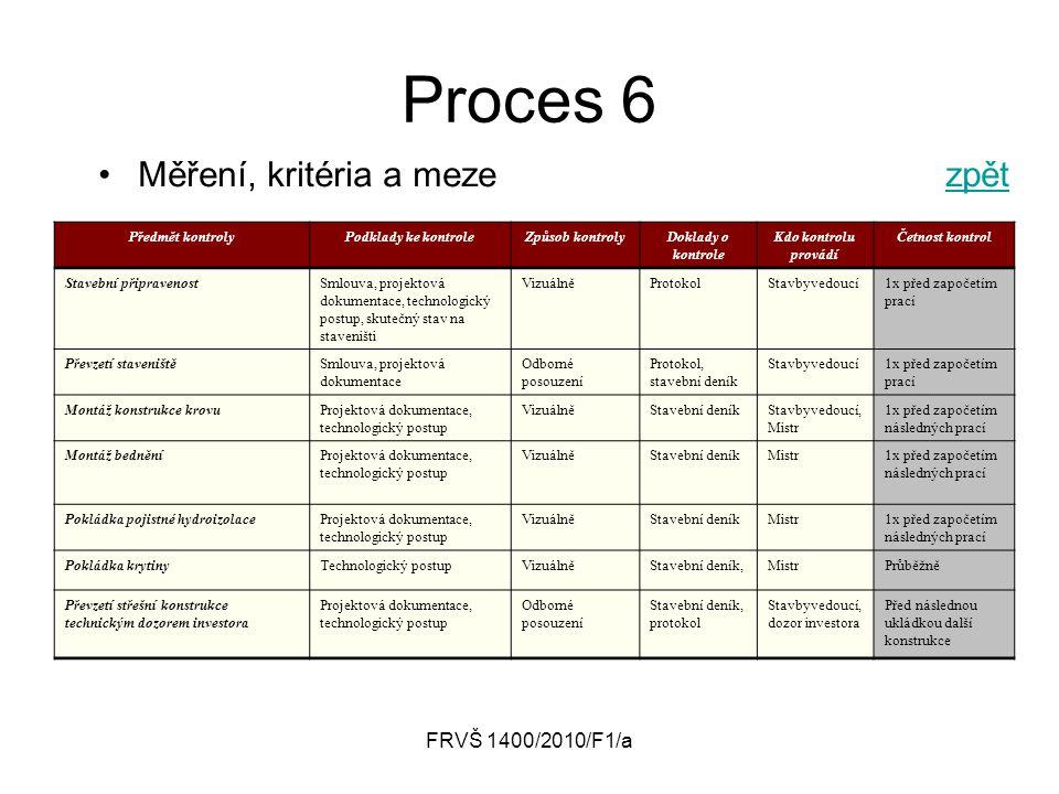 FRVŠ 1400/2010/F1/a Proces 6 Měření, kritéria a mezezpětzpět Předmět kontrolyPodklady ke kontroleZpůsob kontrolyDoklady o kontrole Kdo kontrolu provád