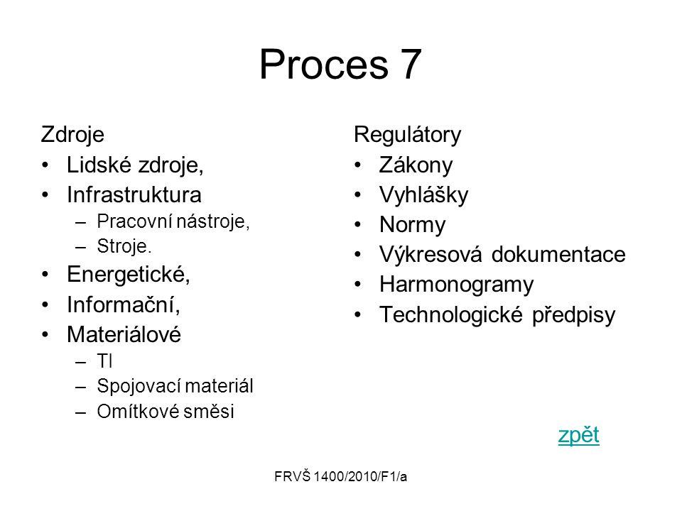 FRVŠ 1400/2010/F1/a Proces 7 Zdroje Lidské zdroje, Infrastruktura –Pracovní nástroje, –Stroje. Energetické, Informační, Materiálové –TI –Spojovací mat