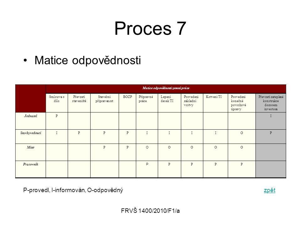 FRVŠ 1400/2010/F1/a Proces 7 Matice odpovědnosti P-provedl, I-informován, O-odpovědnýzpětzpět Matice odpovědnosti zemní práce Smlouva o dílo Převzetí