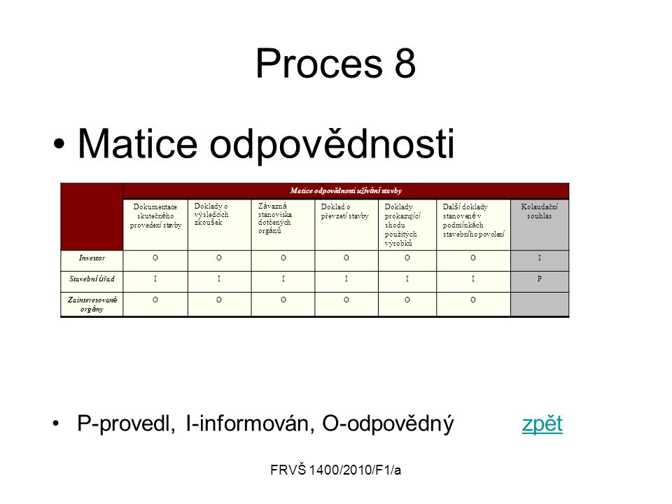 FRVŠ 1400/2010/F1/a Proces 8 Matice odpovědnosti P-provedl, I-informován, O-odpovědnýzpětzpět Matice odpovědnosti už í v á n í stavby Dokumentace skut
