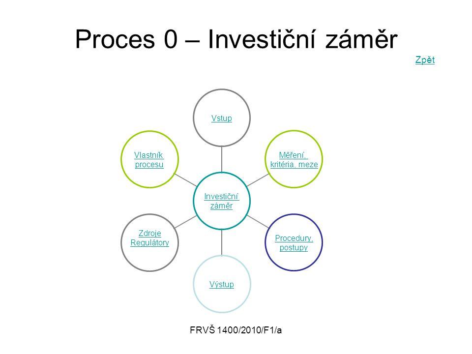 FRVŠ 1400/2010/F1/a Proces 0 – Investiční záměr Zpět Zpět Investiční záměr Vstup Měření, kritéria, meze Procedury, postupy Výstup Zdroje Regulátory Vl