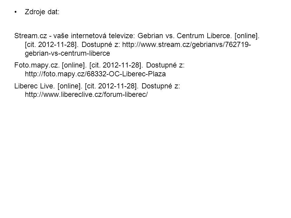 Zdroje dat: Stream.cz - vaše internetová televize: Gebrian vs.