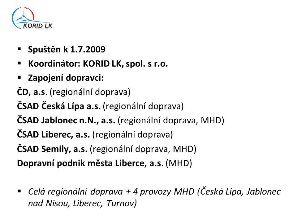  Spuštěn k 1.7.2009  Koordinátor: KORID LK, spol.