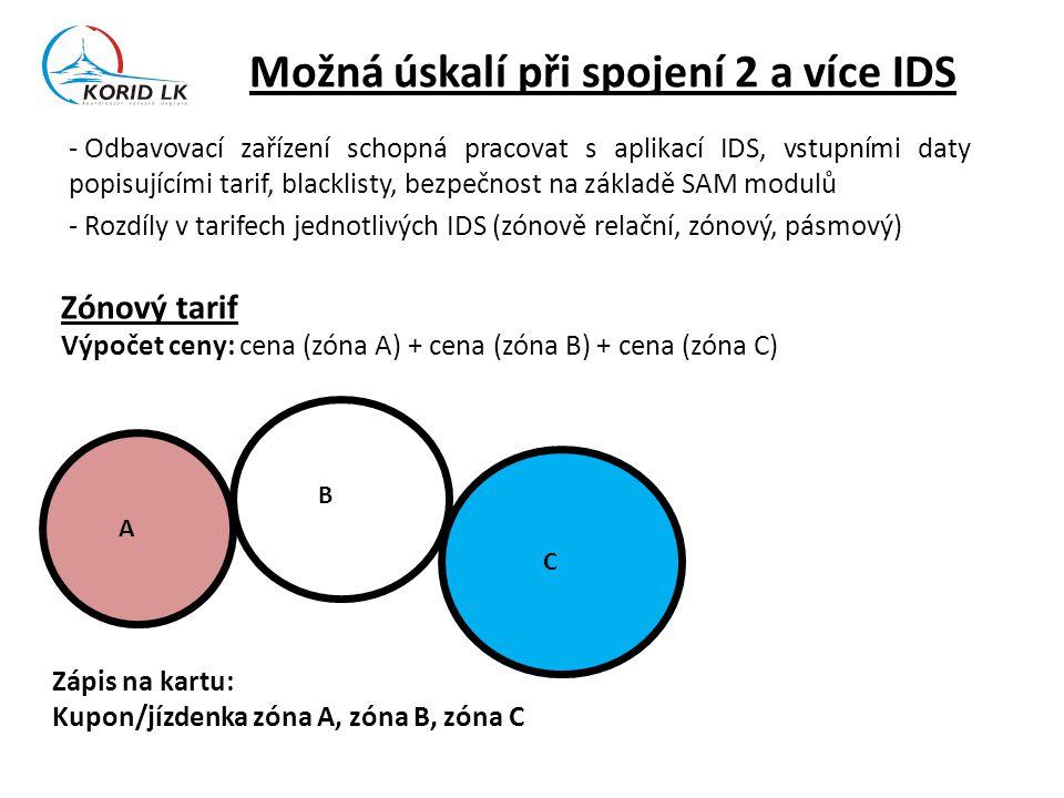 Zónově relační tarif Výpočet ceny: Křižany – Turnov Počet jednic: 6 + 6 + 2 + 5 + 6 + 2 + 7 = 34 jednic Zápis na kartu: Nástupní zóna Cílová zóna