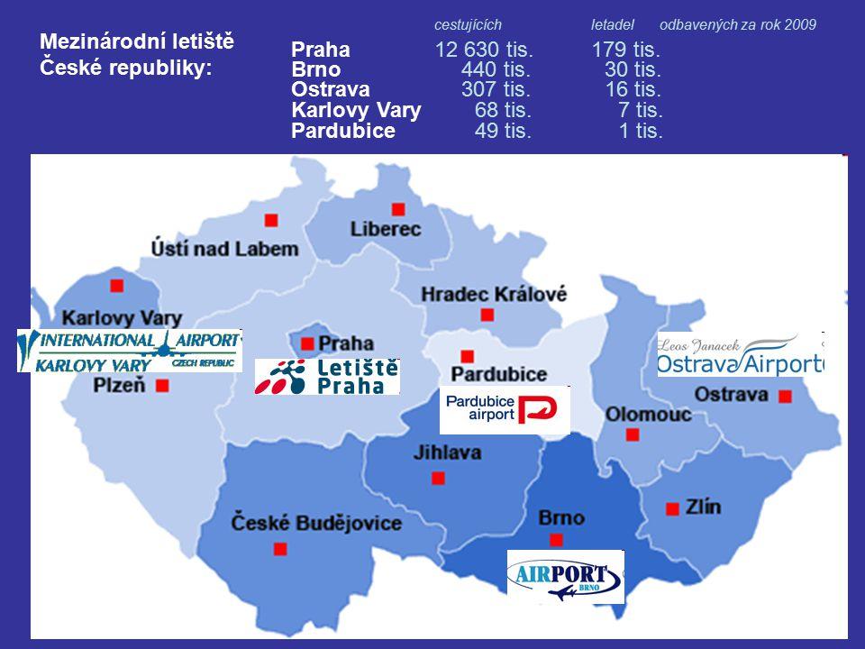 Mezinárodní letiště České republiky: 12 630 tis.Praha 307 tis.Ostrava 440 tis.Brno 68 tis.Karlovy Vary 49 tis.Pardubice 179 tis. 16 tis. 30 tis. 7 tis