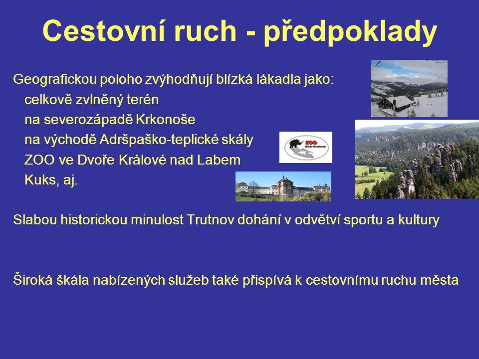 Cestovní ruch - předpoklady Geografickou poloho zvýhodňují blízká lákadla jako: celkově zvlněný terén na severozápadě Krkonoše na východě Adršpaško-teplické skály ZOO ve Dvoře Králové nad Labem Kuks, aj.