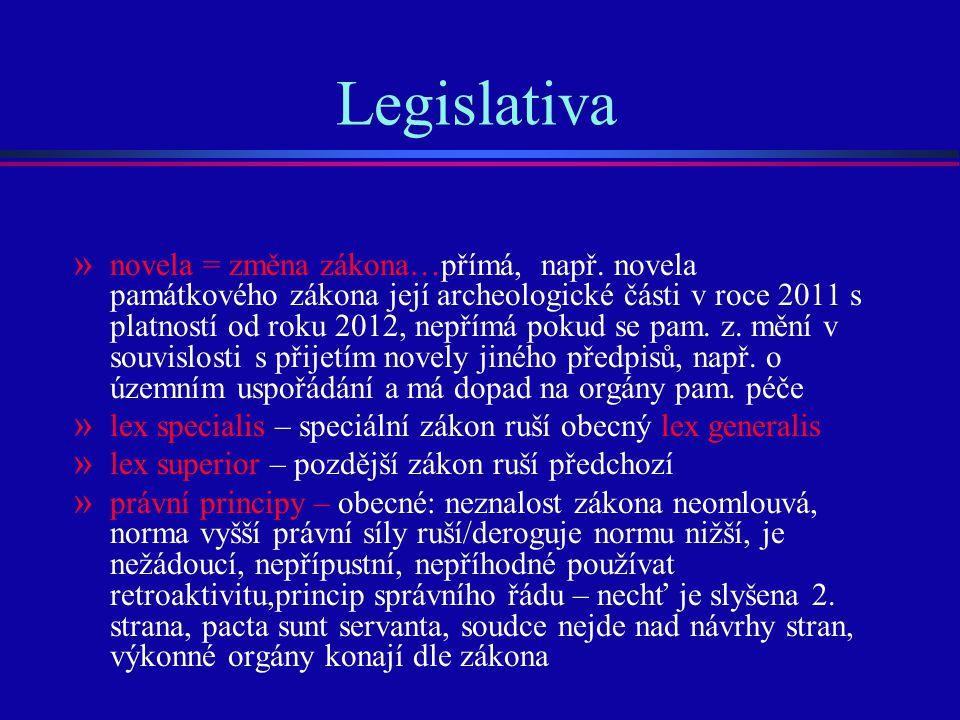 Legislativa » novela = změna zákona…přímá, např. novela památkového zákona její archeologické části v roce 2011 s platností od roku 2012, nepřímá poku