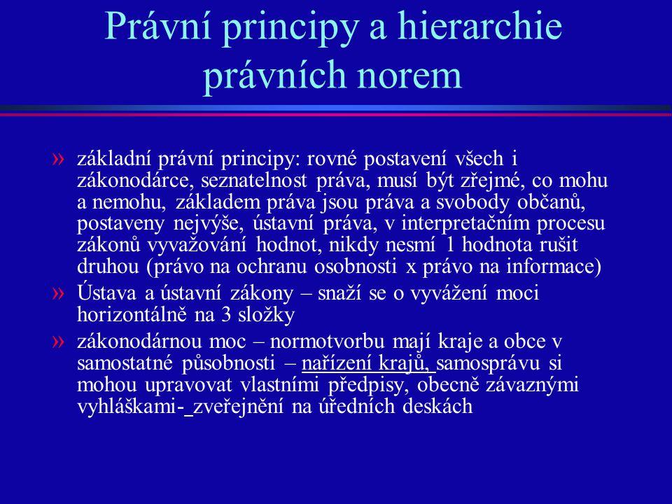 Právní principy a hierarchie právních norem » základní právní principy: rovné postavení všech i zákonodárce, seznatelnost práva, musí být zřejmé, co m