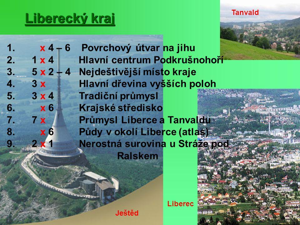 Liberecký kraj 1. x 4 – 6 Povrchový útvar na jihu 2. 1 x 4 Hlavní centrum Podkrušnohoří 3. 5 x 2 – 4 Nejdeštivější místo kraje 4. 3 x Hlavní dřevina v