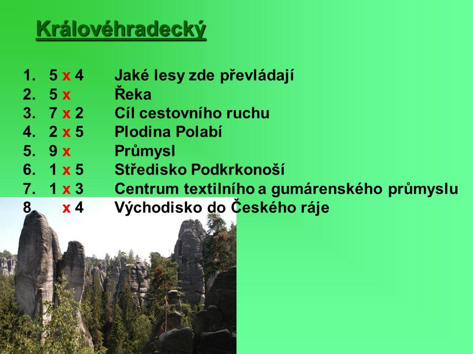 Královéhradecký 1. 5 x 4 Jaké lesy zde převládají 2. 5 x Řeka 3. 7 x 2 Cíl cestovního ruchu 4. 2 x 5 Plodina Polabí 5. 9 x Průmysl 6. 1 x 5 Středisko