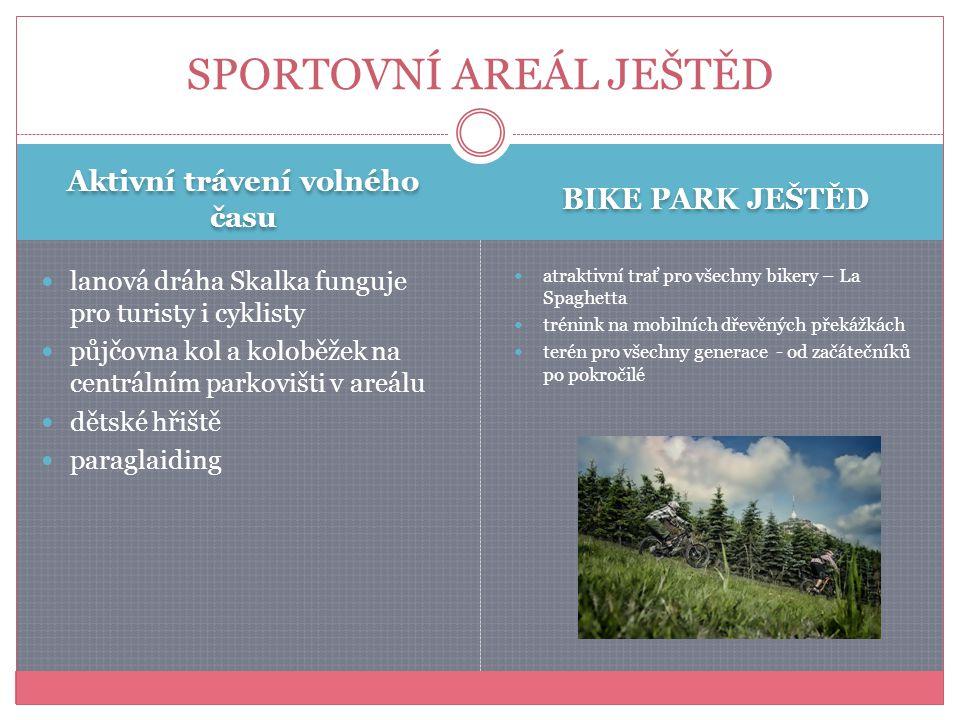 Aktivní trávení volného času BIKE PARK JEŠTĚD lanová dráha Skalka funguje pro turisty i cyklisty půjčovna kol a koloběžek na centrálním parkovišti v a