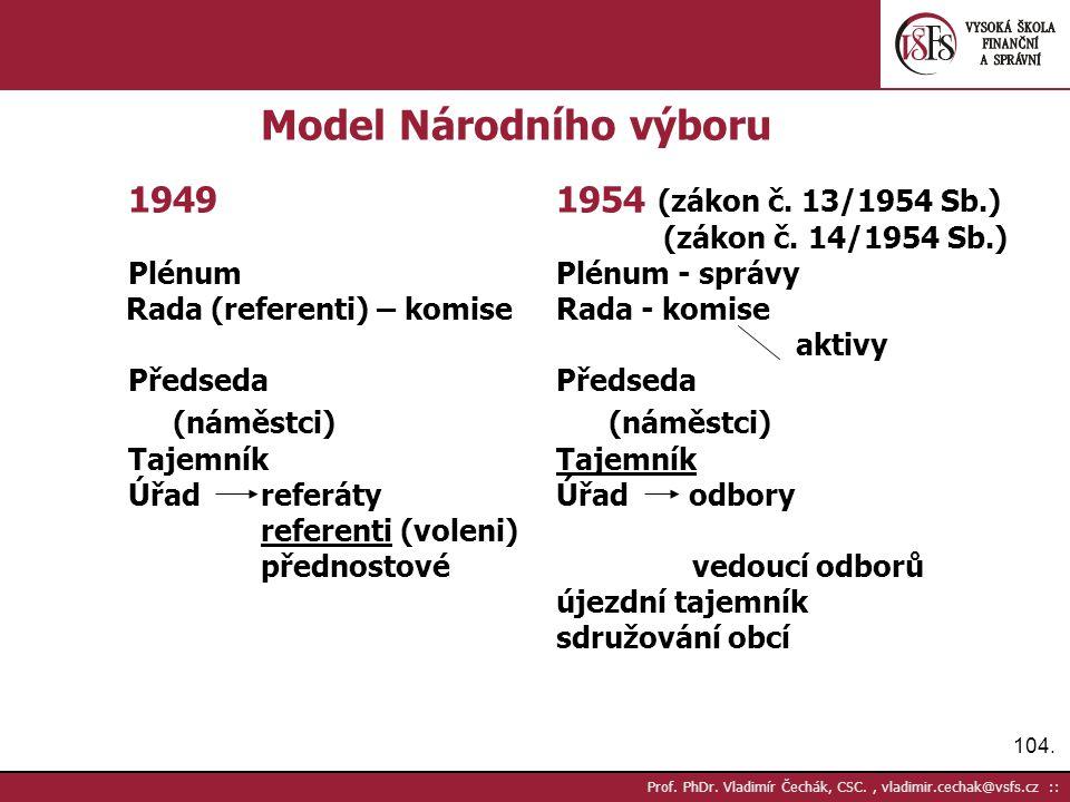 104. Prof. PhDr. Vladimír Čechák, CSC., vladimir.cechak@vsfs.cz :: Model Národního výboru 19491954 (zákon č. 13/1954 Sb.) (zákon č. 14/1954 Sb.) Plénu