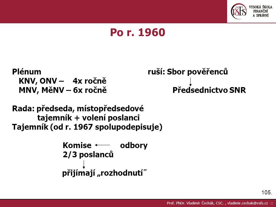 105. Prof. PhDr. Vladimír Čechák, CSC., vladimir.cechak@vsfs.cz :: Po r. 1960 Plénum ruší: Sbor pověřenců KNV, ONV – 4x ročně MNV, MěNV – 6x ročně Pře