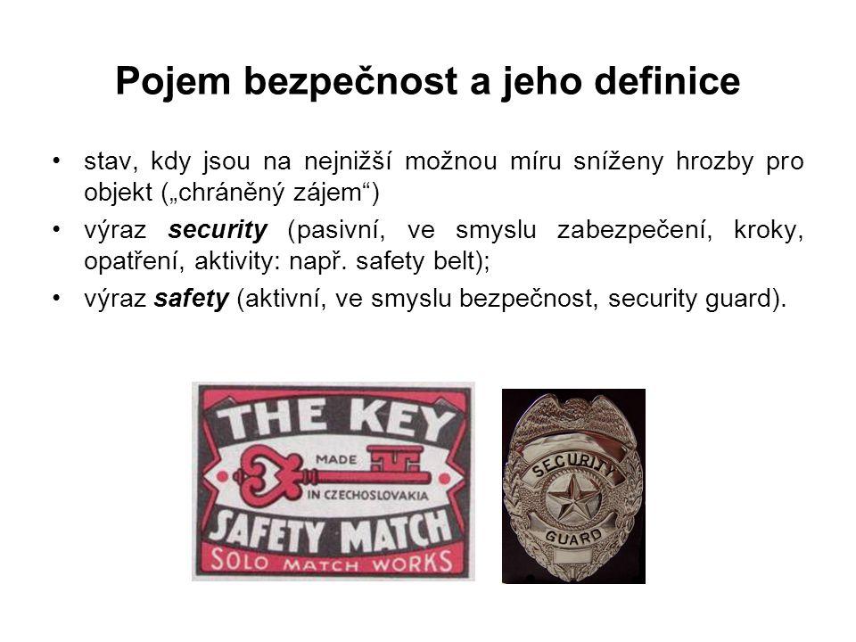 """Pojem bezpečnost a jeho definice stav, kdy jsou na nejnižší možnou míru sníženy hrozby pro objekt (""""chráněný zájem ) výraz security (pasivní, ve smyslu zabezpečení, kroky, opatření, aktivity: např."""