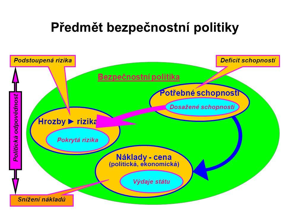 Prostřední sloup: vnitřní bezpečnost širší význam - ústavní zákon č.