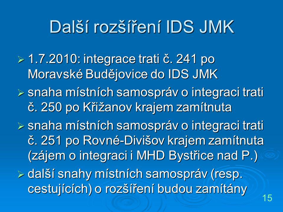 Další rozšíření IDS JMK  1.7.2010: integrace trati č. 241 po Moravské Budějovice do IDS JMK  snaha místních samospráv o integraci trati č. 250 po Kř