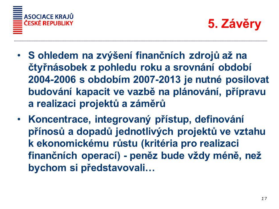 S ohledem na zvýšení finančních zdrojů až na čtyřnásobek z pohledu roku a srovnání období 2004-2006 s obdobím 2007-2013 je nutné posilovat budování kapacit ve vazbě na plánování, přípravu a realizaci projektů a záměrů Koncentrace, integrovaný přístup, definování přínosů a dopadů jednotlivých projektů ve vztahu k ekonomickému růstu (kritéria pro realizaci finančních operací) - peněz bude vždy méně, než bychom si představovali… 5.