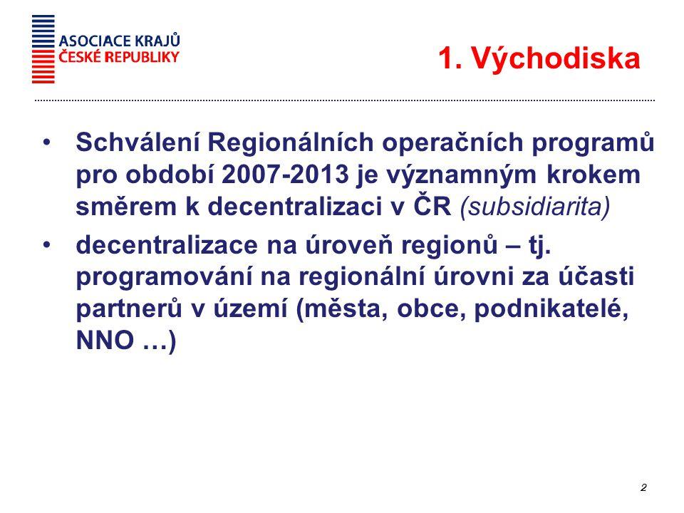 1. Východiska Schválení Regionálních operačních programů pro období 2007-2013 je významným krokem směrem k decentralizaci v ČR (subsidiarita) decentra