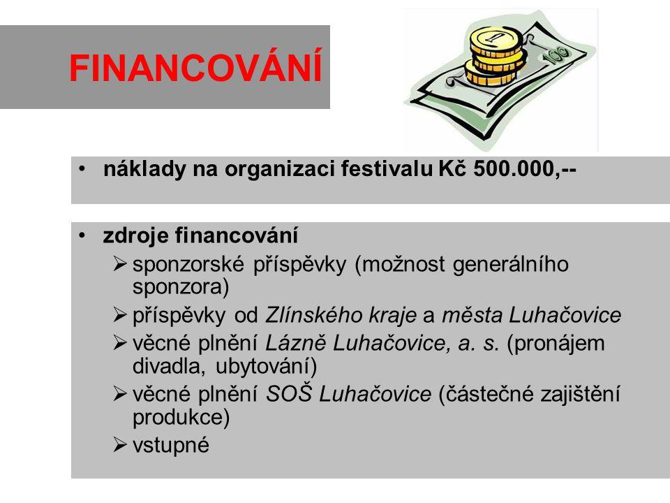 FINANCOVÁNÍ náklady na organizaci festivalu Kč 500.000,-- zdroje financování  sponzorské příspěvky (možnost generálního sponzora)  příspěvky od Zlínského kraje a města Luhačovice  věcné plnění Lázně Luhačovice, a.