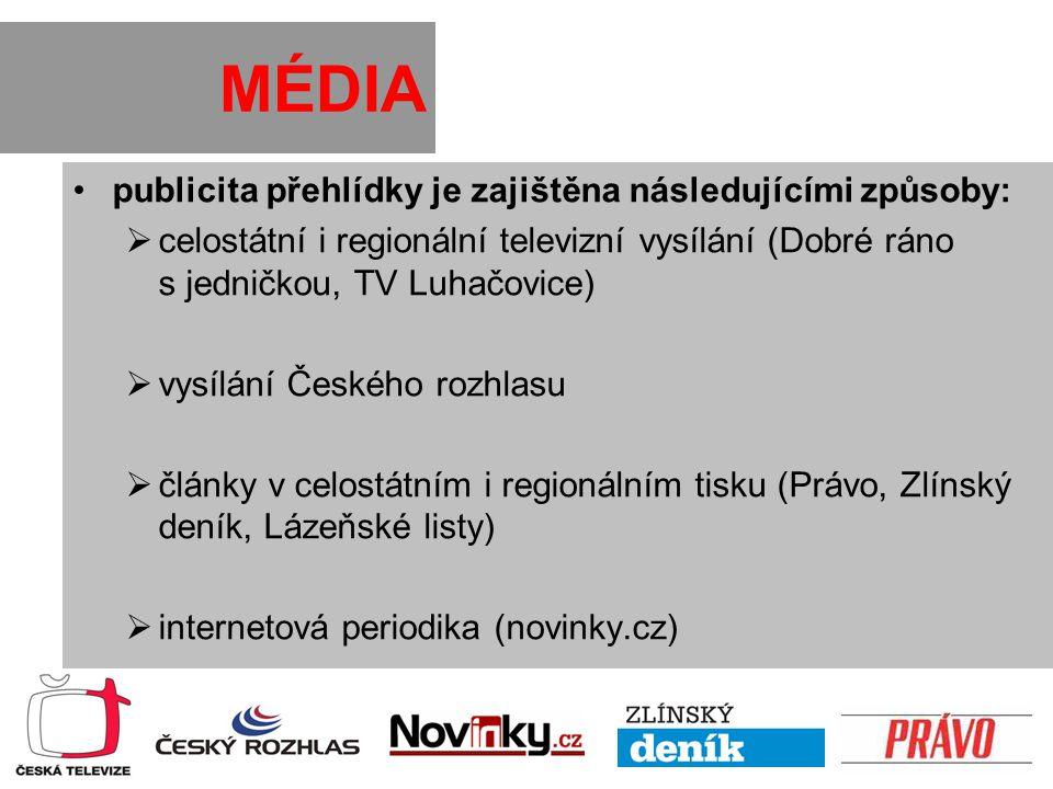 MÉDIA publicita přehlídky je zajištěna následujícími způsoby:  celostátní i regionální televizní vysílání (Dobré ráno s jedničkou, TV Luhačovice)  vysílání Českého rozhlasu  články v celostátním i regionálním tisku (Právo, Zlínský deník, Lázeňské listy)  internetová periodika (novinky.cz)