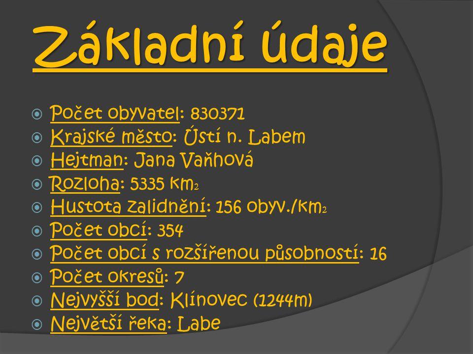  Po č et obyvatel: 830371  Krajské m ě sto: Ústí n.