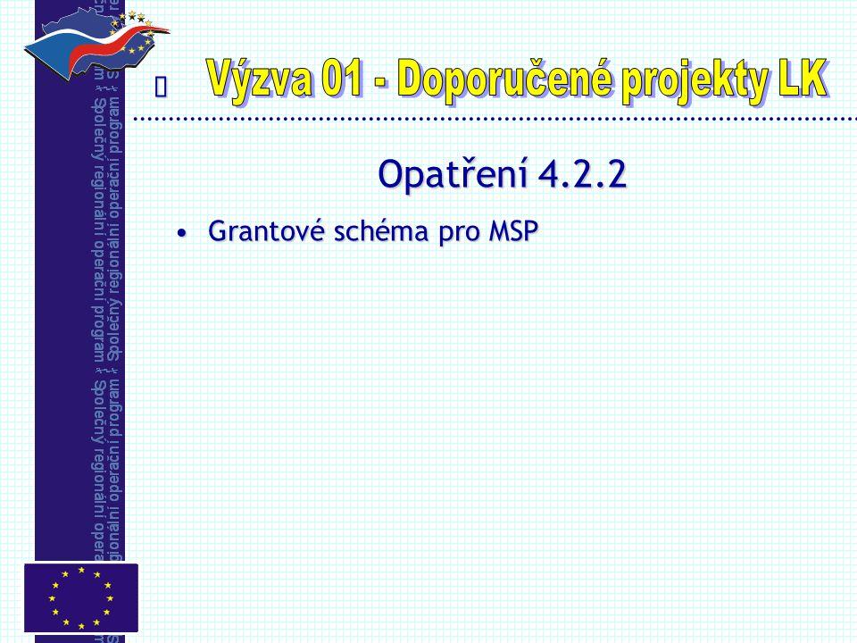  Opatření 4.2.2 Grantové schéma pro MSPGrantové schéma pro MSP