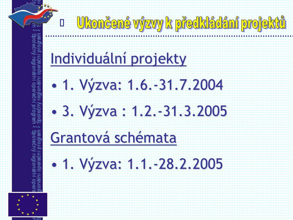  Individuální projekty 1. Výzva: 1.6.-31.7.20041. Výzva: 1.6.-31.7.2004 3. Výzva : 1.2.-31.3.20053. Výzva : 1.2.-31.3.2005 Grantová schémata 1. Výzva