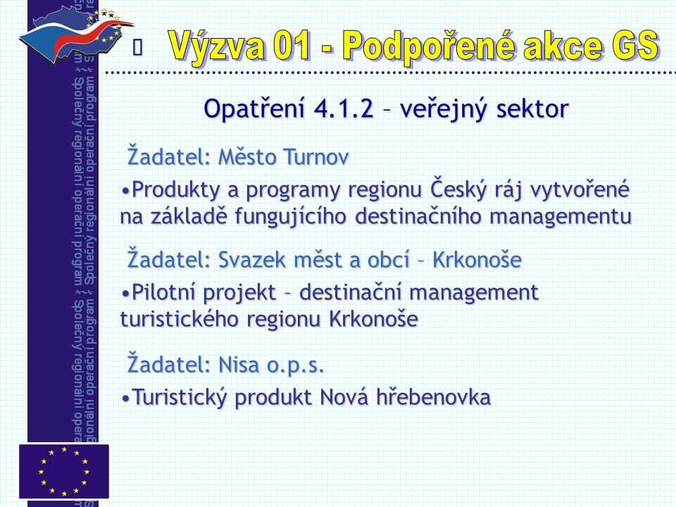  Opatření 4.1.2 – veřejný sektor Žadatel: Město Turnov Produkty a programy regionu Český ráj vytvořené na základě fungujícího destinačního management