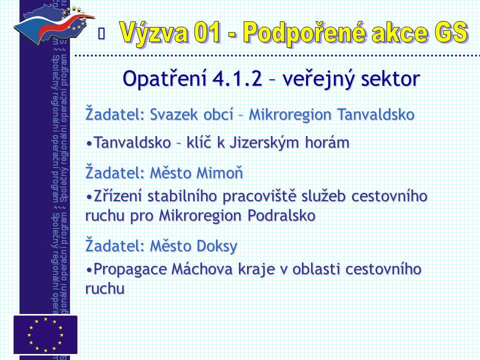  Opatření 4.1.2 – veřejný sektor Žadatel: Svazek obcí – Mikroregion Tanvaldsko Tanvaldsko – klíč k Jizerským horámTanvaldsko – klíč k Jizerským horám
