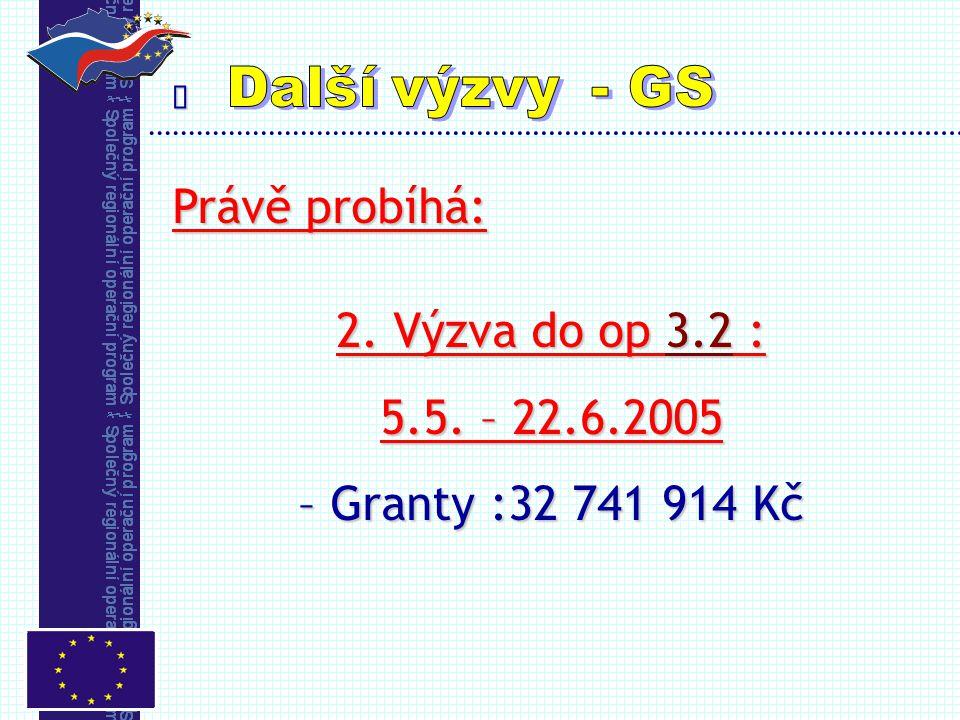  Právě probíhá: 2. Výzva do op 3.2 : 5.5. – 22.6.2005 – Granty :32 741 914 Kč