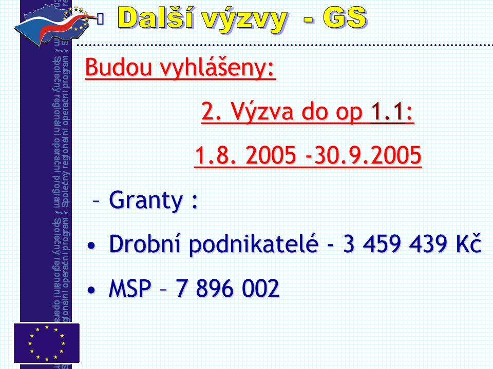 Budou vyhlášeny: 2. Výzva do op 1.1: 2. Výzva do op 1.1: 1.8. 2005 -30.9.2005 1.8. 2005 -30.9.2005 – Granty : – Granty : Drobní podnikatelé - 3 459