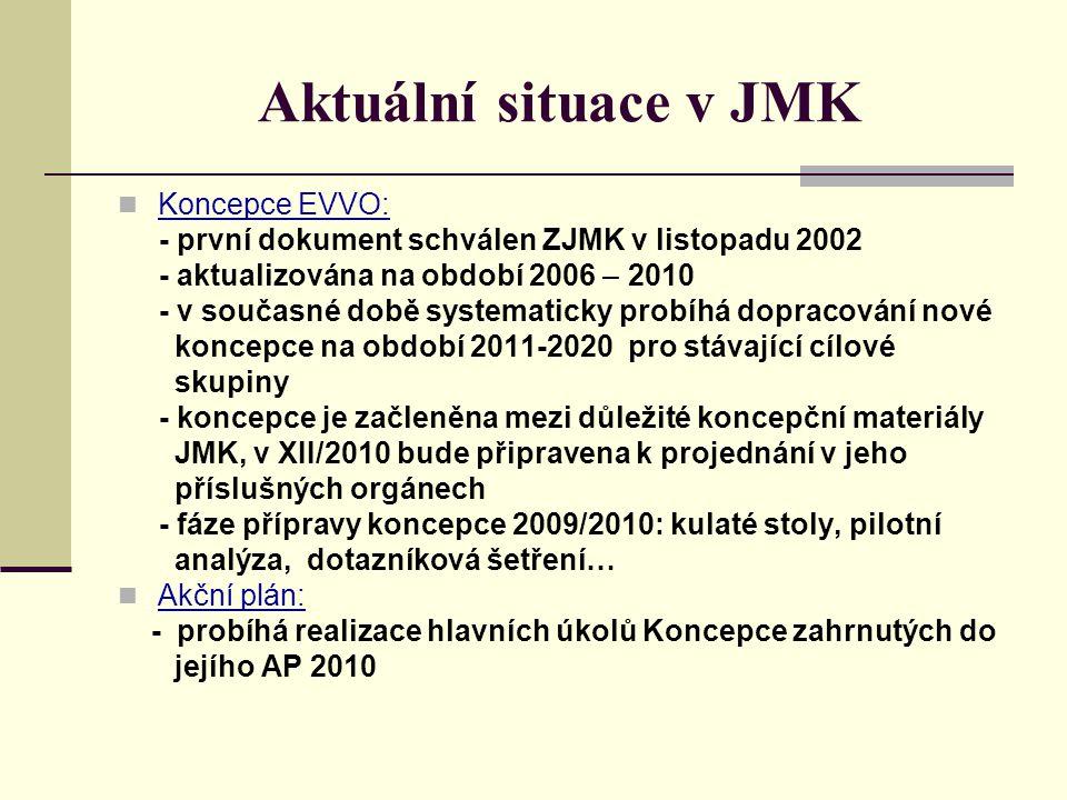 Aktuální situace v JMK Koncepce EVVO: - první dokument schválen ZJMK v listopadu 2002 - aktualizována na období 2006 – 2010 - v současné době systematicky probíhá dopracování nové koncepce na období 2011-2020 pro stávající cílové skupiny - koncepce je začleněna mezi důležité koncepční materiály JMK, v XII/2010 bude připravena k projednání v jeho příslušných orgánech - fáze přípravy koncepce 2009/2010: kulaté stoly, pilotní analýza, dotazníková šetření… Akční plán: - probíhá realizace hlavních úkolů Koncepce zahrnutých do jejího AP 2010