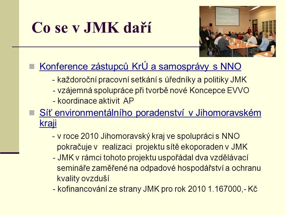 Co se v JMK daří Konference zástupců KrÚ a samosprávy s NNO - každoroční pracovní setkání s úředníky a politiky JMK - vzájemná spolupráce při tvorbě nové Koncepce EVVO - koordinace aktivit AP Síť environmentálního poradenství v Jihomoravském kraji - v roce 2010 Jihomoravský kraj ve spolupráci s NNO pokračuje v realizaci projektu sítě ekoporaden v JMK - JMK v rámci tohoto projektu uspořádal dva vzdělávací semináře zaměřené na odpadové hospodářství a ochranu kvality ovzduší - kofinancování ze strany JMK pro rok 2010 1.167000,- Kč