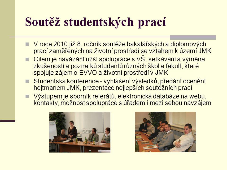 Soutěž studentských prací V roce 2010 již 8.