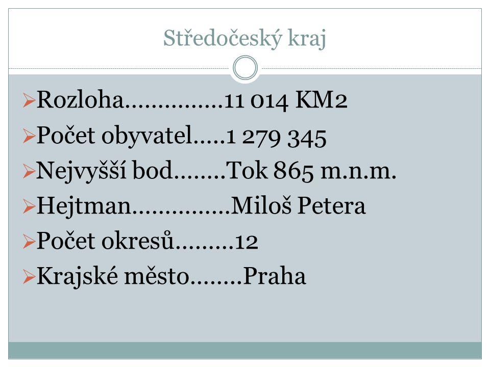 Středočeský kraj  Rozloha……………11 014 KM2  Počet obyvatel…..1 279 345  Nejvyšší bod……..Tok 865 m.n.m.