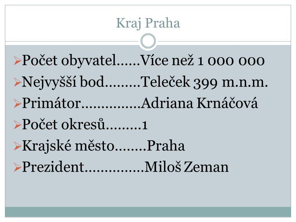 Kraj Praha  Počet obyvatel……Více než 1 000 000  Nejvyšší bod………Teleček 399 m.n.m.