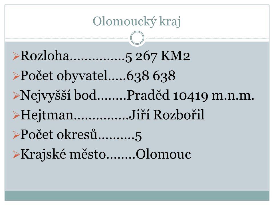 Olomoucký kraj  Rozloha……………5 267 KM2  Počet obyvatel…..638 638  Nejvyšší bod……..Praděd 10419 m.n.m.  Hejtman……………Jiří Rozbořil  Počet okresů……….