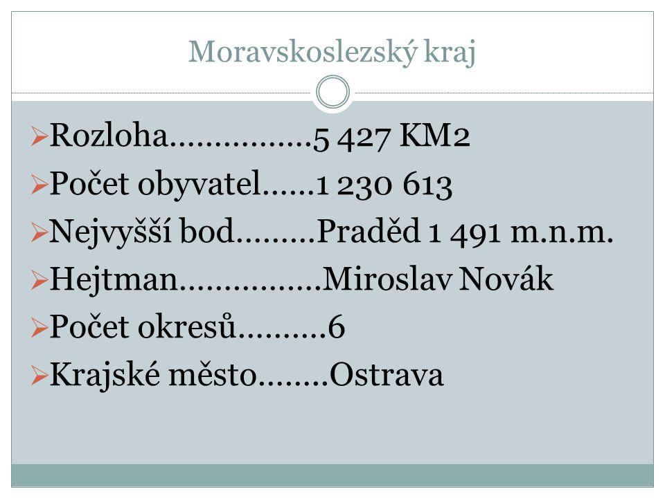 Moravskoslezský kraj  Rozloha…………….5 427 KM2  Počet obyvatel……1 230 613  Nejvyšší bod………Praděd 1 491 m.n.m.