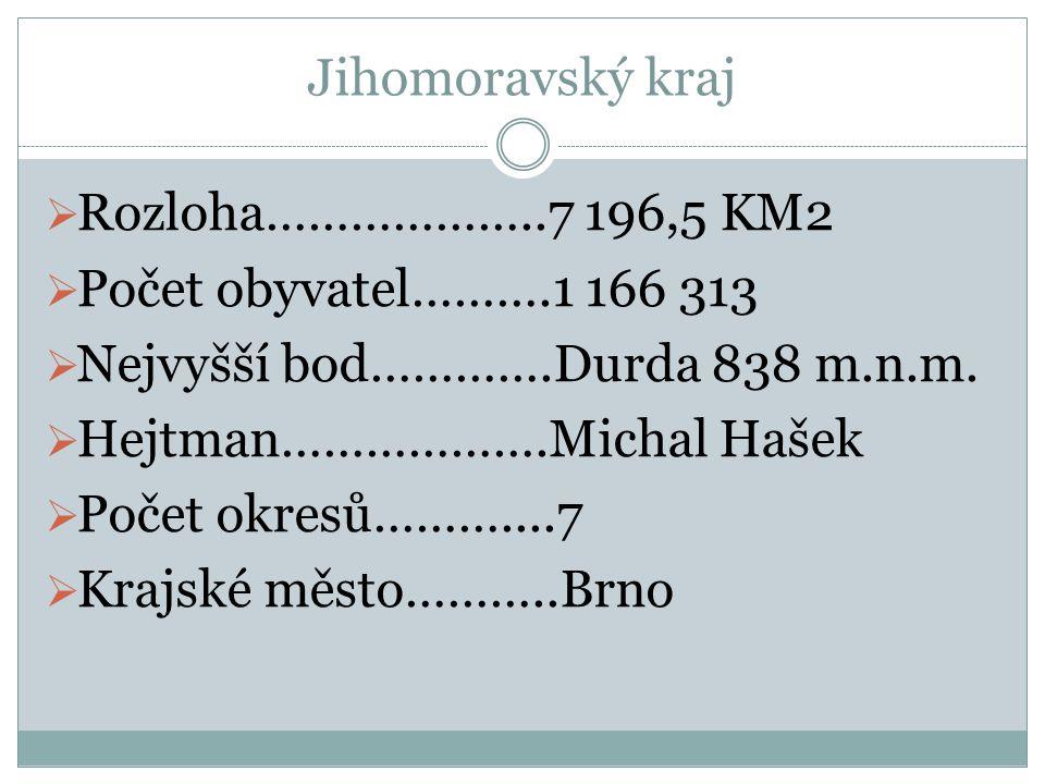 Jihomoravský kraj  Rozloha………………..7 196,5 KM2  Počet obyvatel……….1 166 313  Nejvyšší bod………….Durda 838 m.n.m.