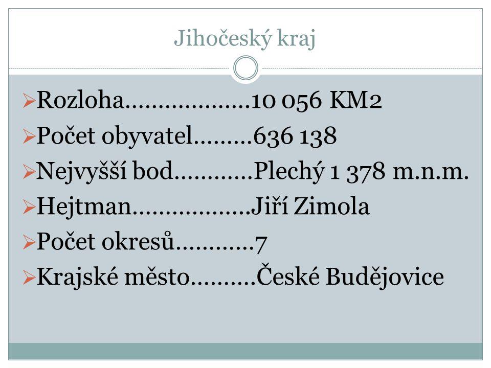 Plzeňský kraj  Rozloha……………7 561 KM2  Počet obyvatel……571 709  Nejvyšší bod……...