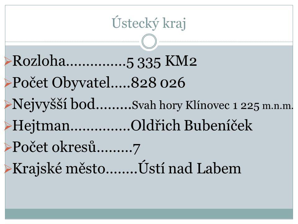 Ústecký kraj  Rozloha……………5 335 KM2  Počet Obyvatel…..828 026  Nejvyšší bod……... Svah hory Klínovec 1 225 m.n.m.  Hejtman……………Oldřich Bubeníček 