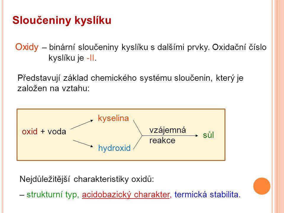 Sloučeniny kyslíku Oxidy – binární sloučeniny kyslíku s dalšími prvky.